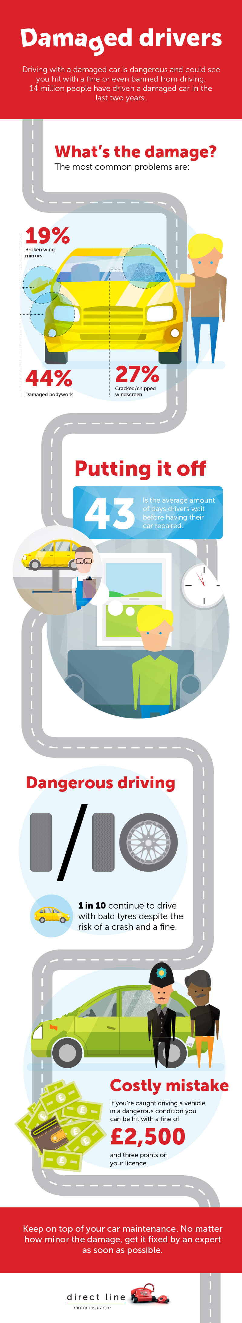 Driving with damages infographic