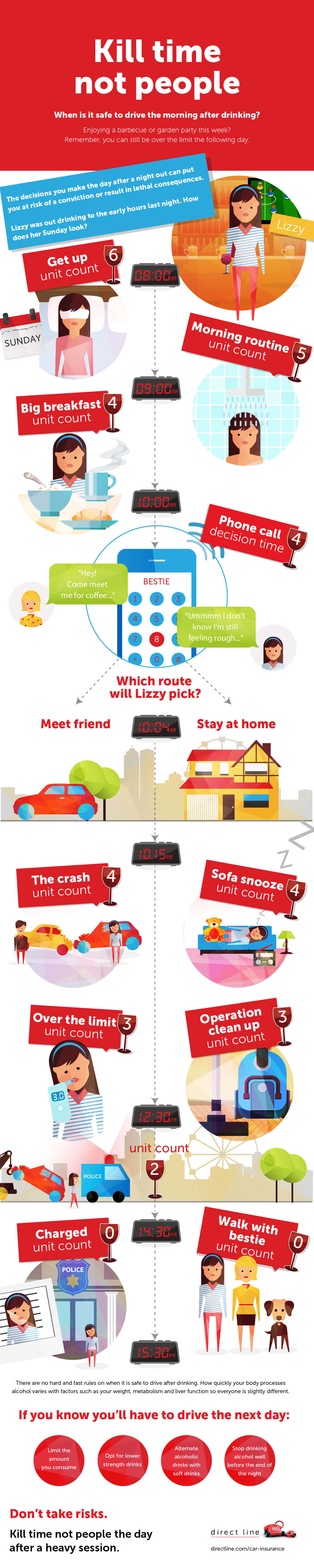 Kill time not people infographic